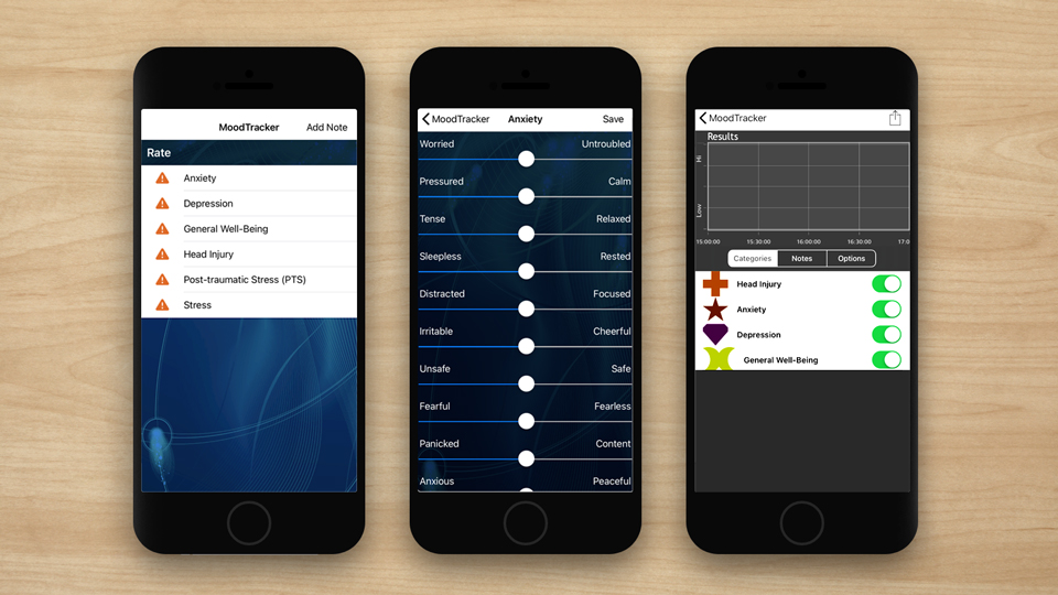 Award-winning T2 Mood Tracker, developed by Tetra Tech personnel, identifies behavioral trends.