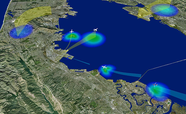 Volans noise prediction monitor displays moving dBa noise footprint and noise measurement during aircraft flight path.